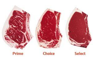 Степени мраморности говядины